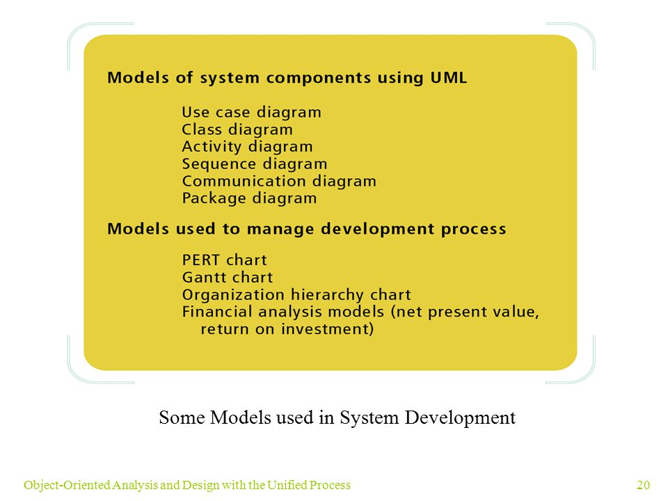 20Object-Oriented Analysis and Design with the Unified Process Some Models used in System Development