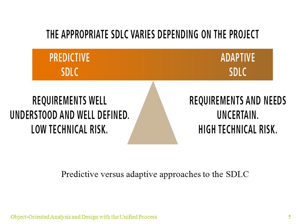 5Object-Oriented Analysis and Design with the Unified Process Predictive versus adaptive approaches to the SDLC