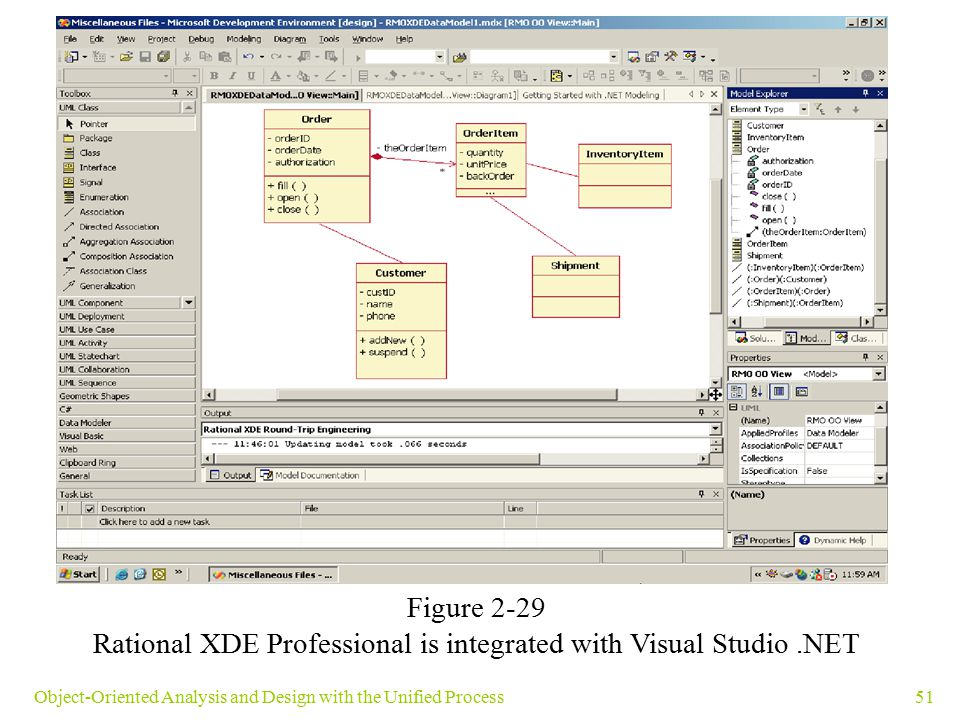51Object-Oriented Analysis and Design with the Unified Process Figure 2-29 Rational XDE Professional is integrated with Visual Studio.NET