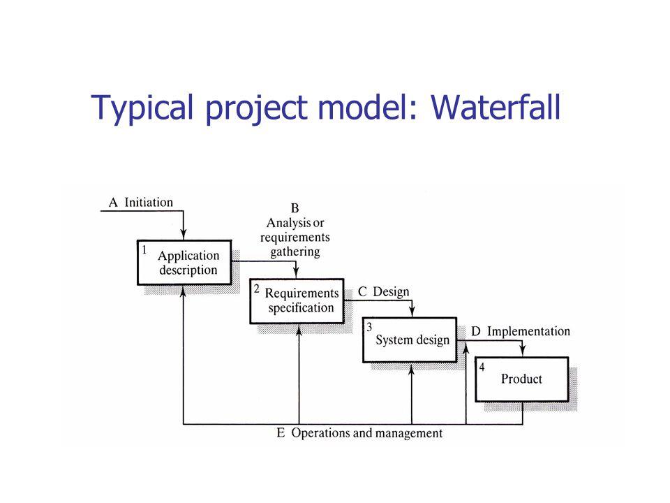 http://zing.ncsl.nist.gov/hfweb/proceedings/etgen-cantor/ Operationalise criteria: Example 3