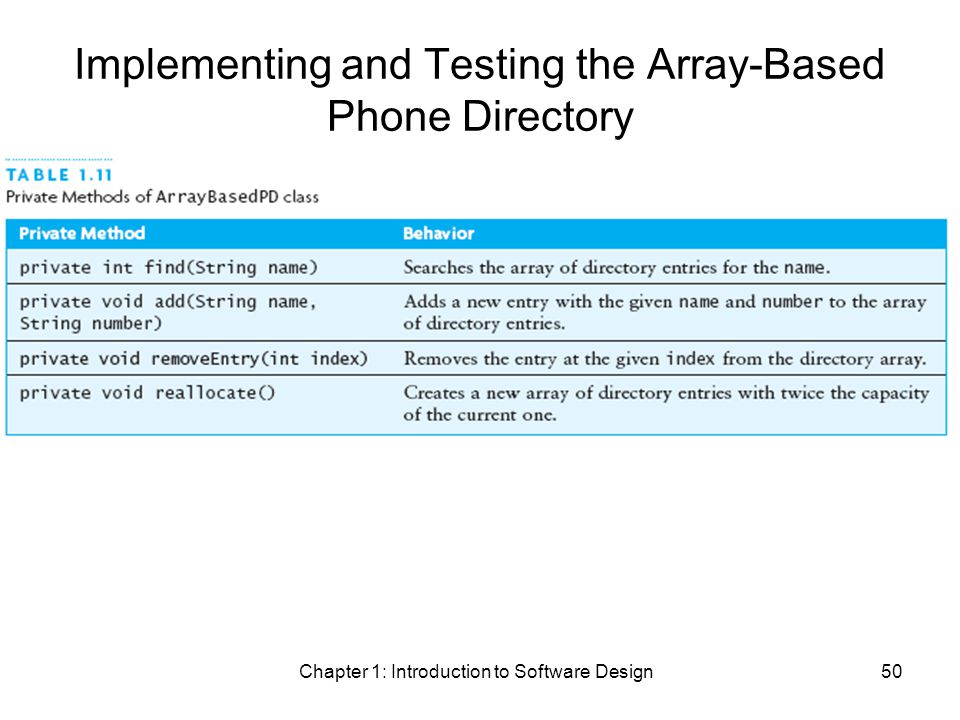 Chapter 1: Introduction to Software Design50 Implementing and Testing the Array-Based Phone Directory