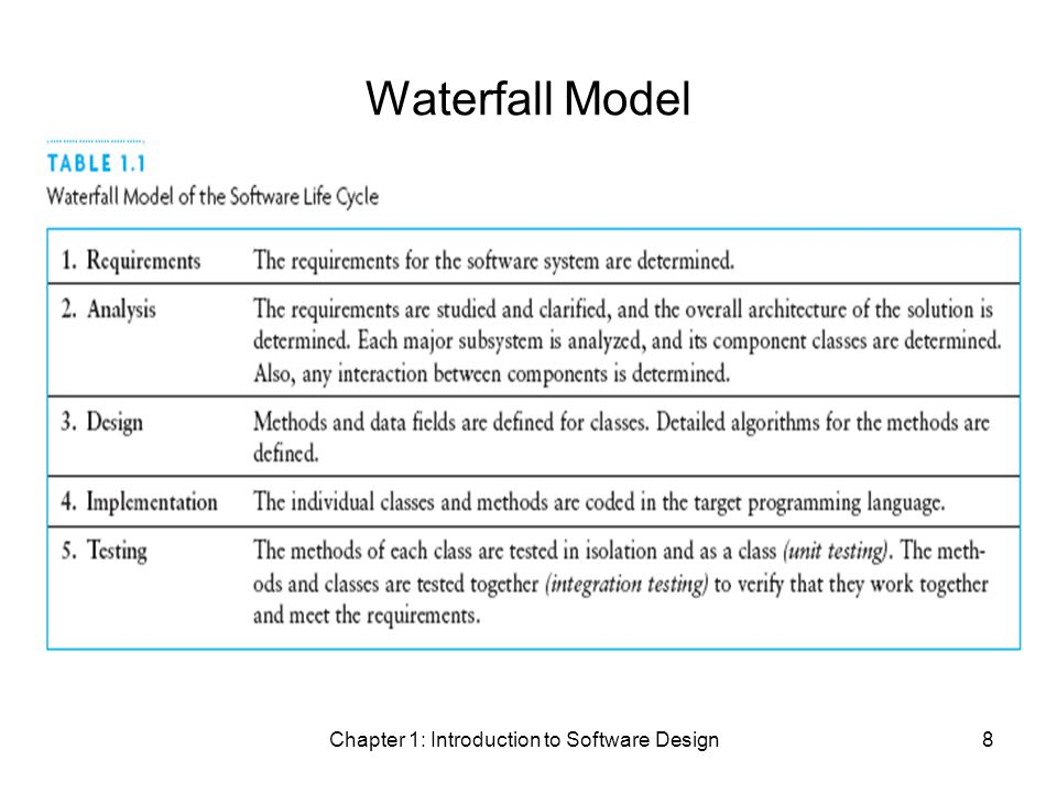 Chapter 1: Introduction to Software Design8 Waterfall Model