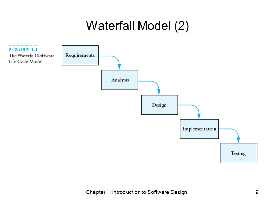Chapter 1: Introduction to Software Design9 Waterfall Model (2)