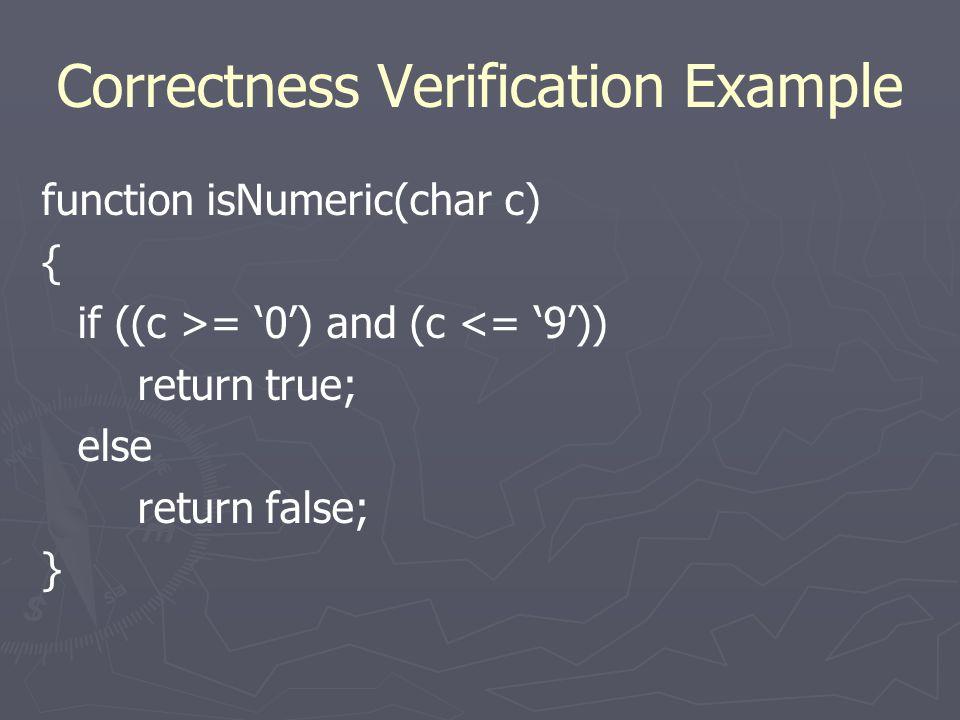 Correctness Verification Example function isNumeric(char c) { if ((c >= '0') and (c <= '9')) return true; else return false; }