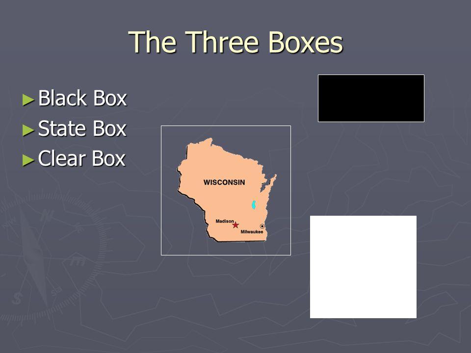 The Three Boxes ► Black Box ► State Box ► Clear Box