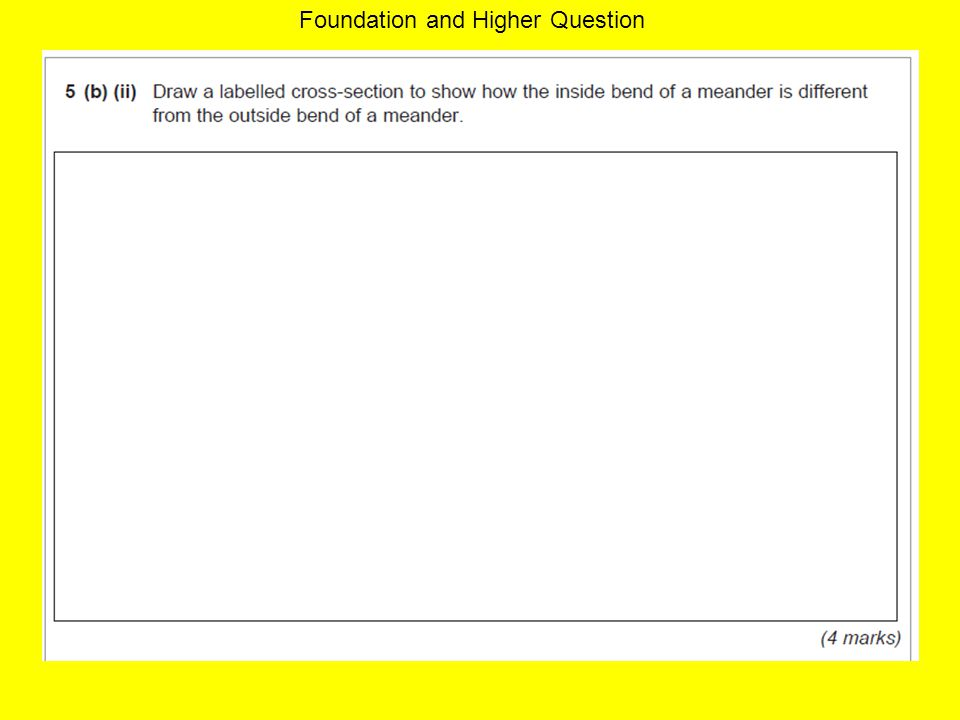 Foundation and Higher Question