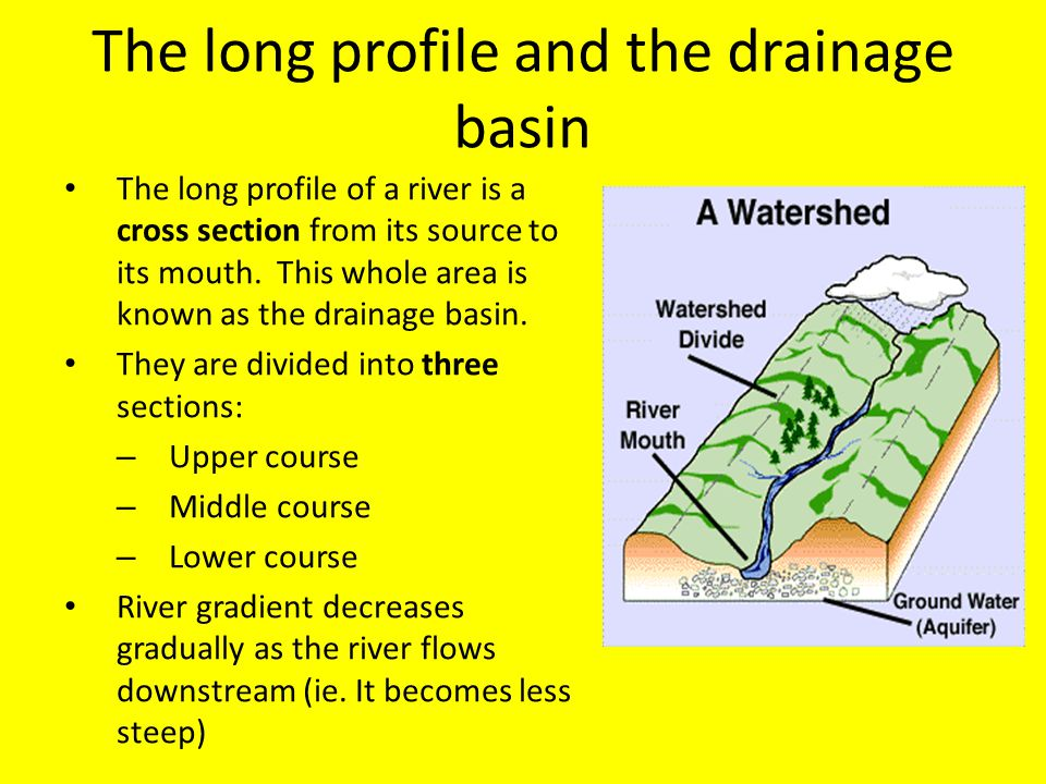 The long profile of a river is a cross section from its source to its mouth. This whole area is known as the drainage basin. They are divided into thr