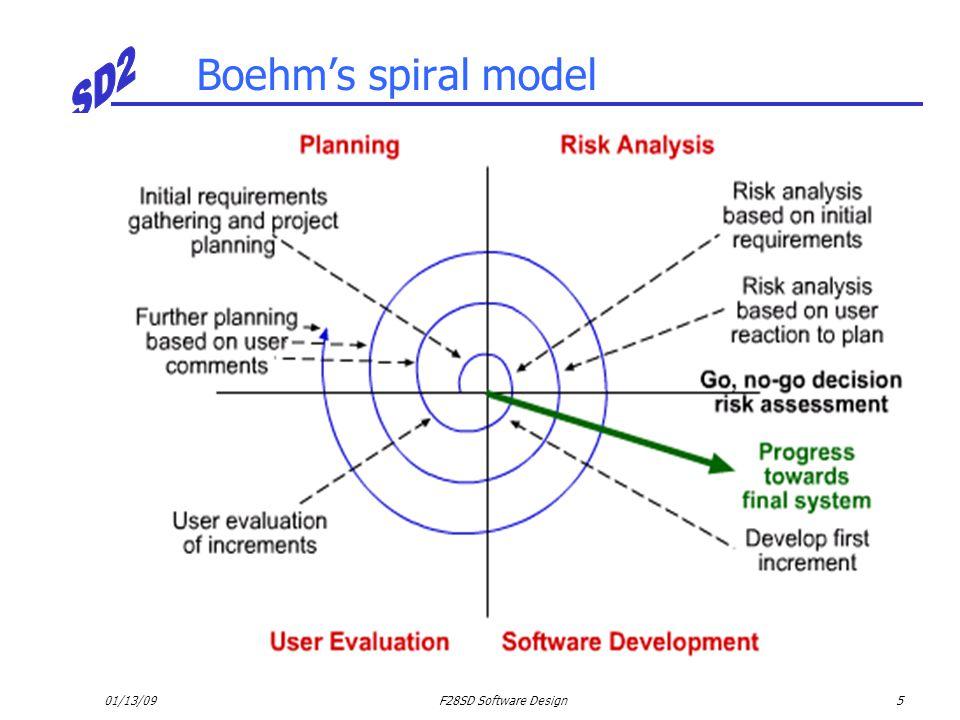01/13/09F28SD Software Design5 Boehm's spiral model
