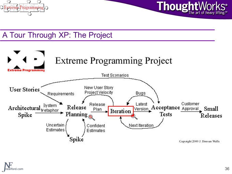 36 A Tour Through XP: The Project