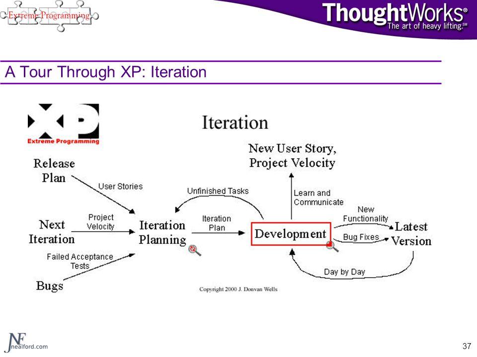 37 A Tour Through XP: Iteration