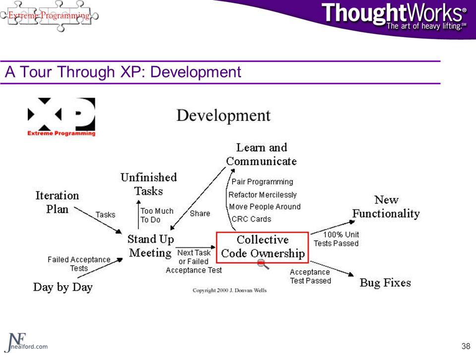 38 A Tour Through XP: Development