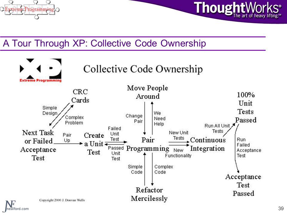 39 A Tour Through XP: Collective Code Ownership