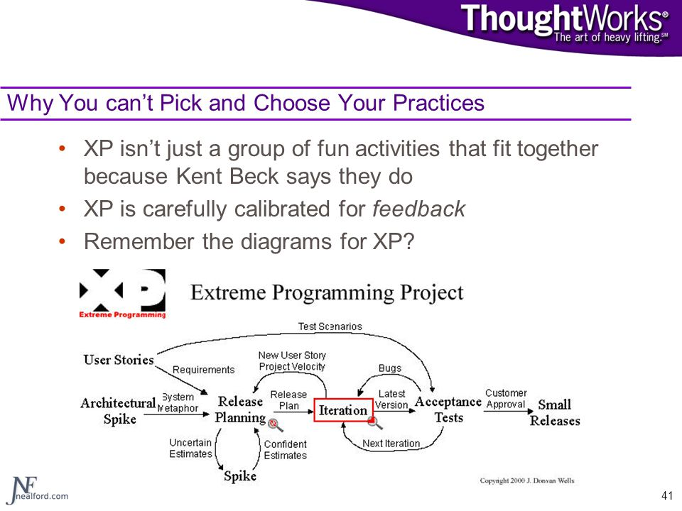 41 Why You can't Pick and Choose Your Practices XP isn't just a group of fun activities that fit together because Kent Beck says they do XP is careful