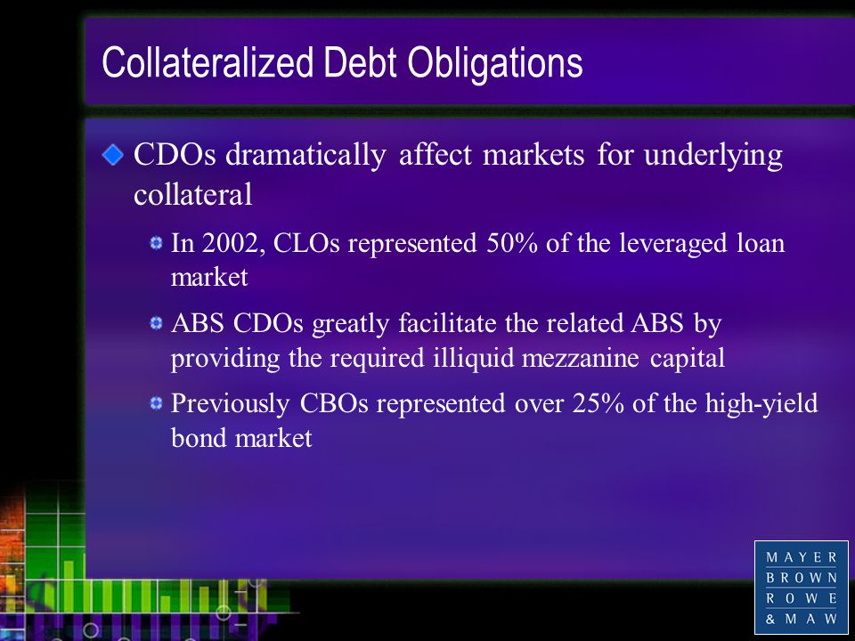 Collateralized Debt Obligations CDOs dramatically affect markets for underlying collateral In 2002, CLOs represented 50% of the leveraged loan market ABS CDOs greatly facilitate the related ABS by providing the required illiquid mezzanine capital Previously CBOs represented over 25% of the high-yield bond market