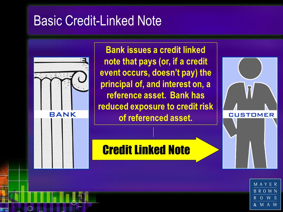 Basic Credit-Linked Note Credit Linked Note Bank issues a credit linked note that pays (or, if a credit event occurs, doesn't pay) the principal of, and interest on, a reference asset.