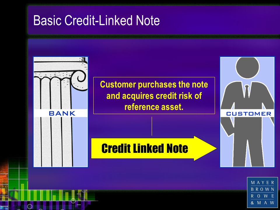Basic Credit-Linked Note Credit Linked Note Customer purchases the note and acquires credit risk of reference asset.