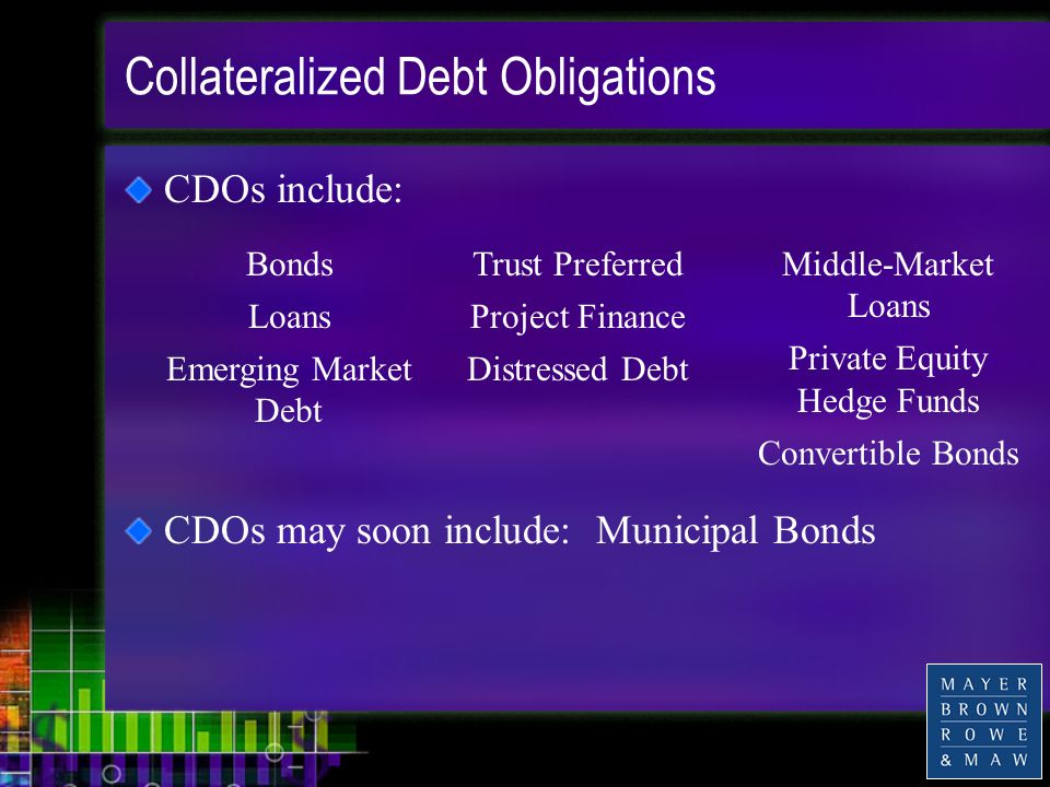 Collateralized Debt Obligations CDOs include: Bonds Loans Emerging Market Debt Trust Preferred Project Finance Distressed Debt Middle-Market Loans Private Equity Hedge Funds Convertible Bonds CDOs may soon include: Municipal Bonds