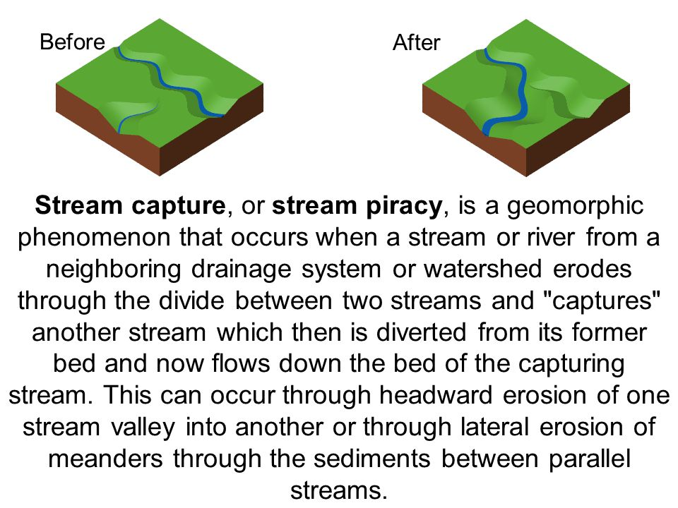 Stream capture, or stream piracy, is a geomorphic phenomenon that occurs when a stream or river from a neighboring drainage system or watershed erodes