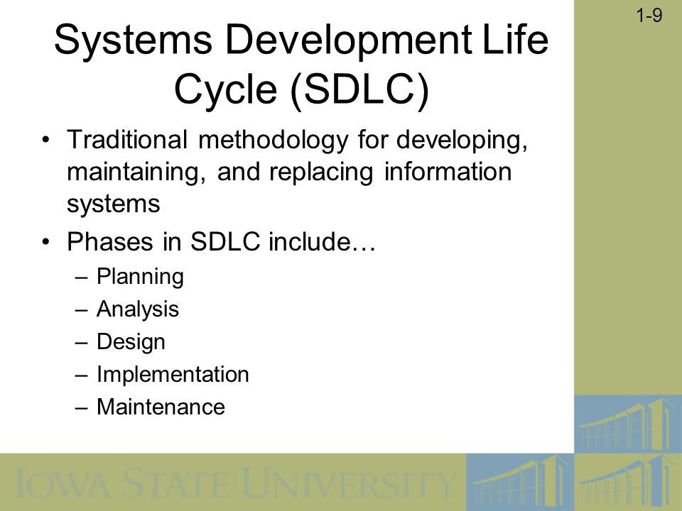 1-30 Establishing Objectives for Systems Development Systems development objectives should be supportive of, and aligned with, organizational goals.