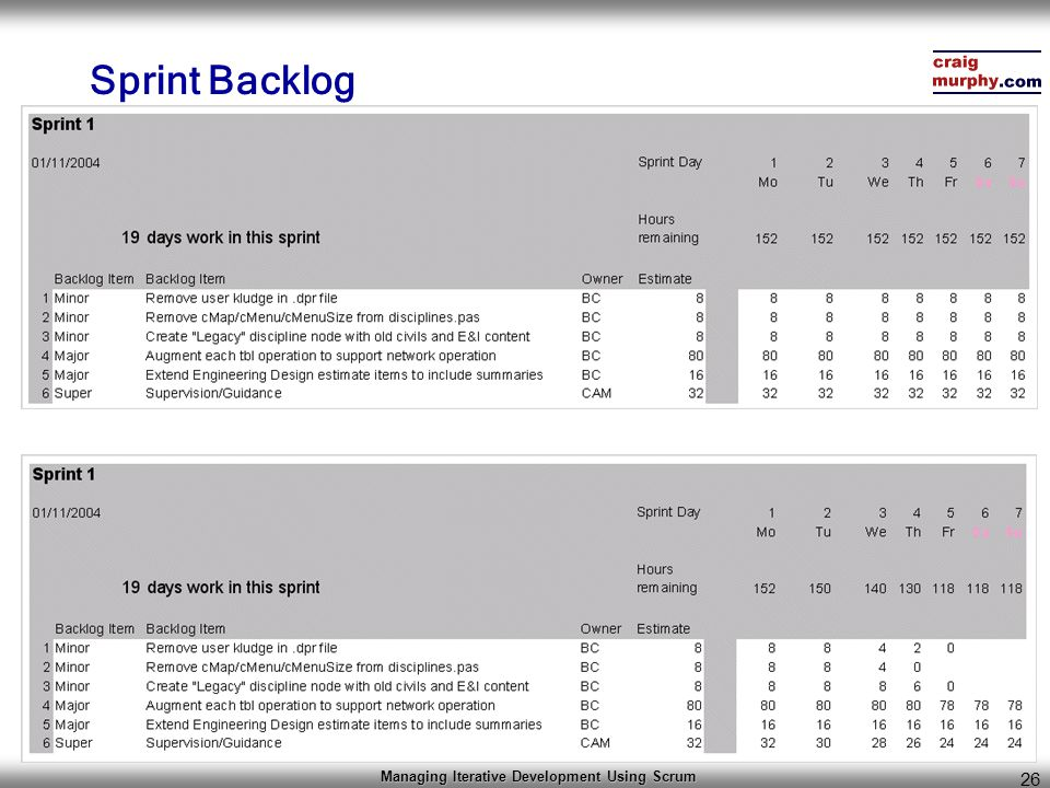 Managing Iterative Development Using Scrum 26 Sprint Backlog