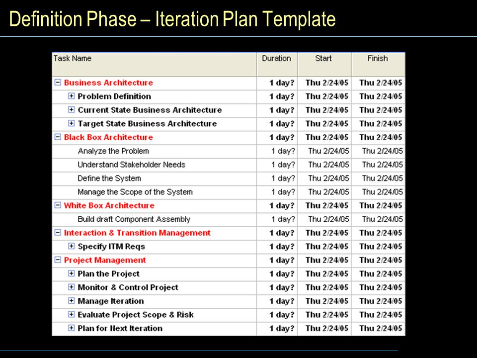 Definition Phase – Iteration Plan Template