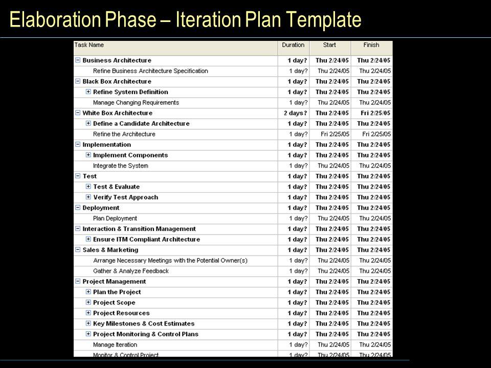Elaboration Phase – Iteration Plan Template