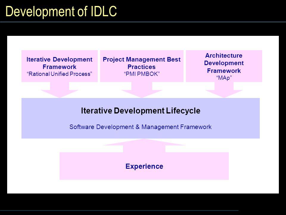 Development of IDLC Iterative Development Lifecycle Software Development & Management Framework Iterative Development Framework Rational Unified Process Project Management Best Practices PMI PMBOK Architecture Development Framework MAp Experience