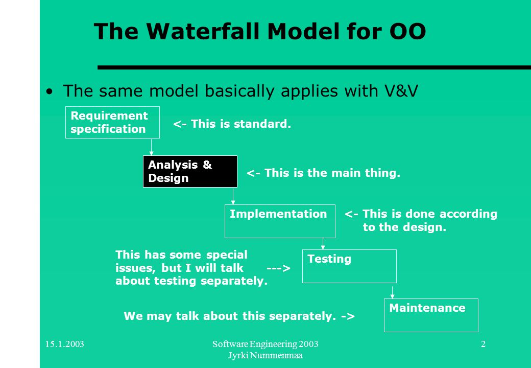 15.1.2003Software Engineering 2003 Jyrki Nummenmaa 2 The Waterfall Model for OO The same model basically applies with V&V Requirement specification Maintenance Testing Implementation Analysis & Design <- This is standard.