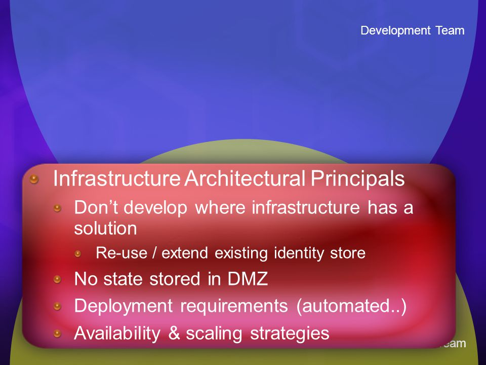 Development Team Infrastructure Team Infrastructure Architectural Principals Don't develop where infrastructure has a solution Re-use / extend existin
