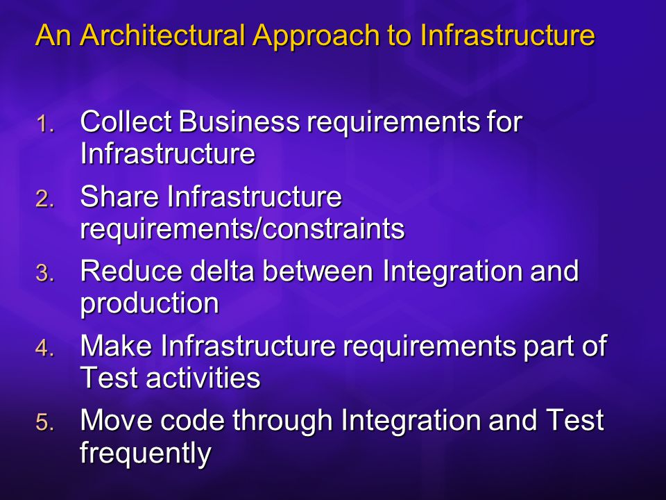 An Architectural Approach to Infrastructure 1. Collect Business requirements for Infrastructure 2. Share Infrastructure requirements/constraints 3. Re