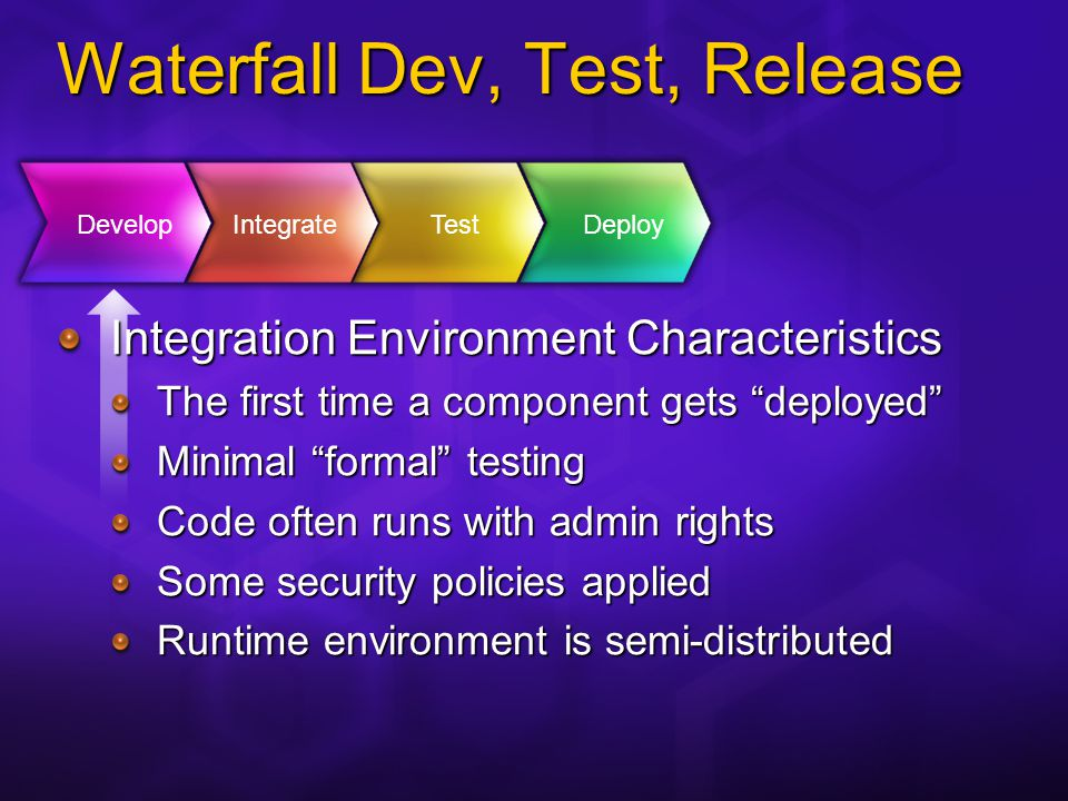 Waterfall Dev, Test, Release Test Environment Characteristics Objective is to prove functional requirements Code runs with production (limited) rights Full security policies applied Runtime environment reflects production Host separation Security Zones DevelopIntegrate Test Deploy