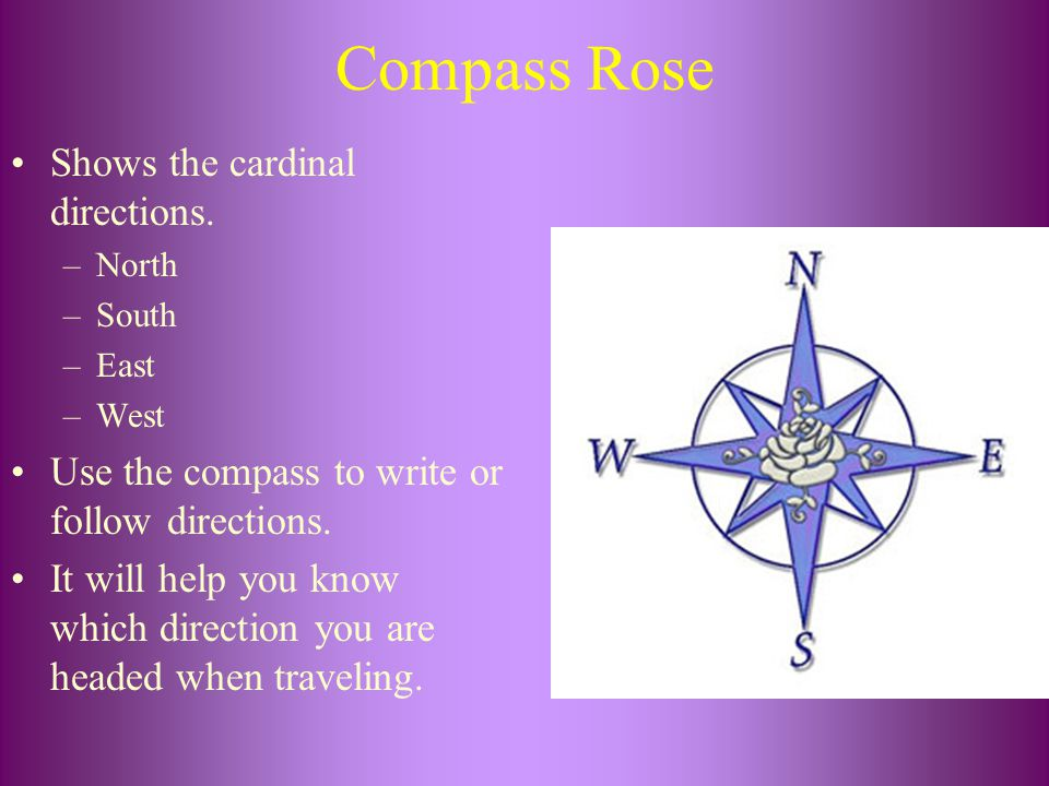 Compass Rose Shows the cardinal directions.