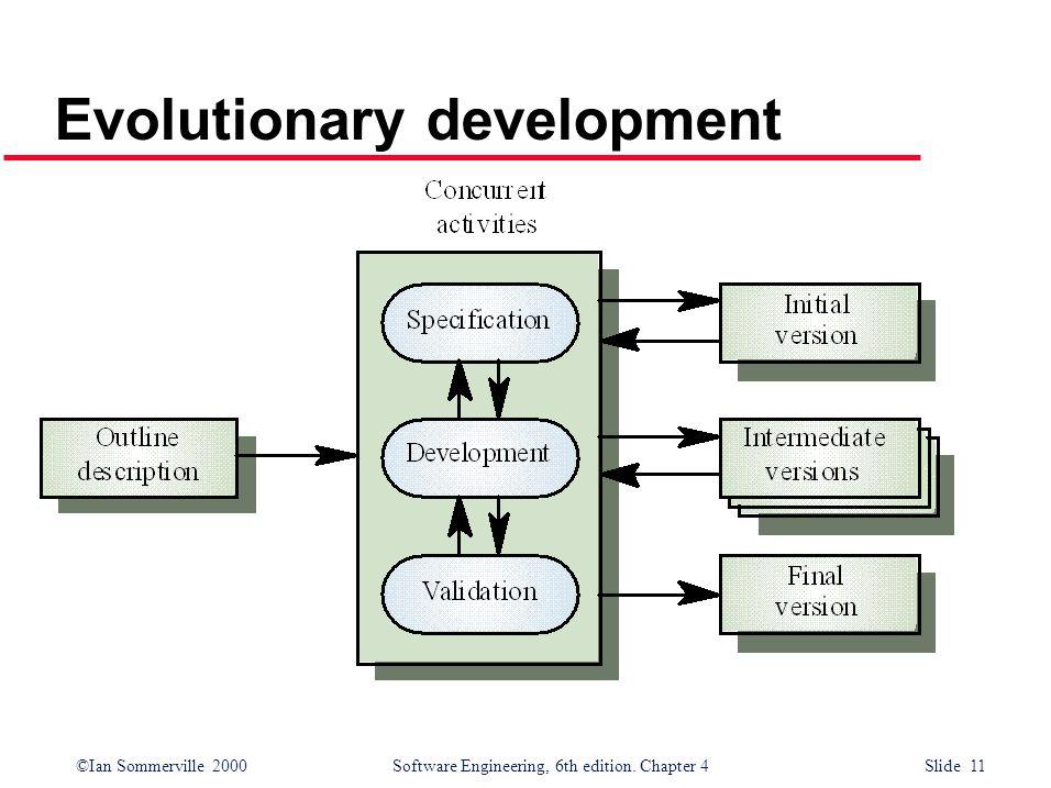 ©Ian Sommerville 2000 Software Engineering, 6th edition. Chapter 4 Slide 11 Evolutionary development