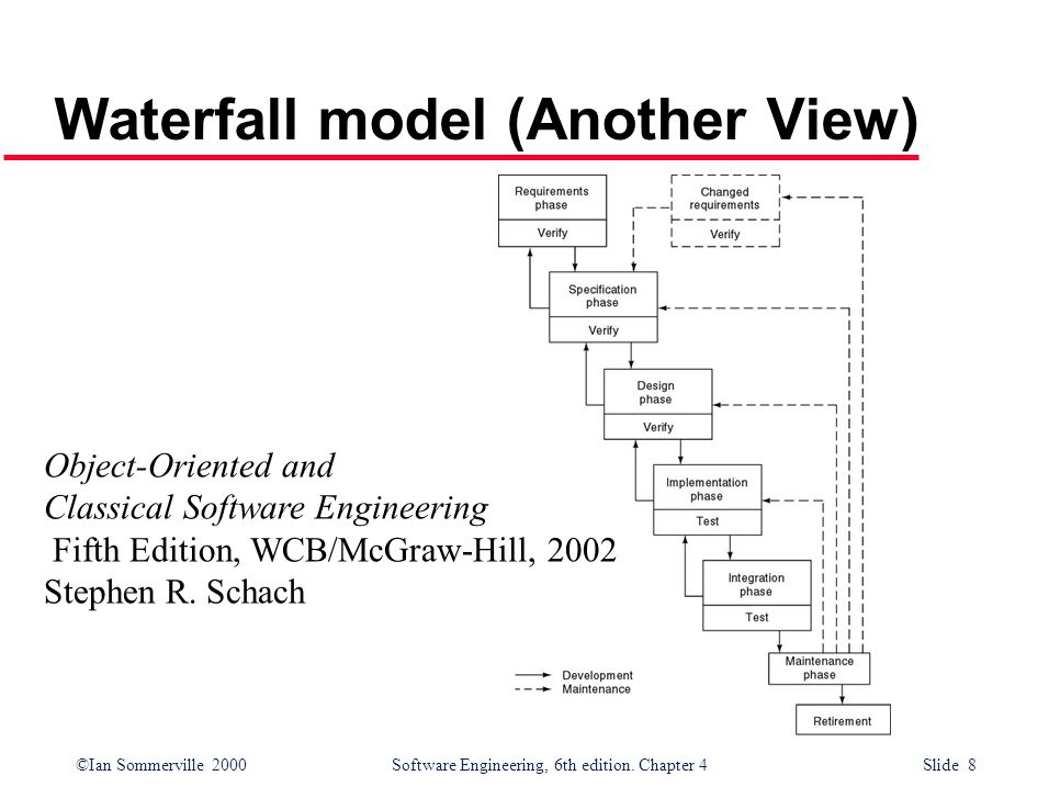 ©Ian Sommerville 2000 Software Engineering, 6th edition. Chapter 4 Slide 8 Waterfall model (Another View) Object-Oriented and Classical Software Engin