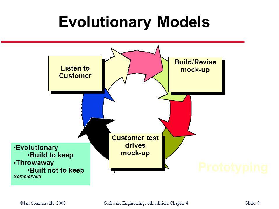 ©Ian Sommerville 2000 Software Engineering, 6th edition. Chapter 4 Slide 9 Evolutionary Models Build/Revise mock-up Listen to Customer Customer test d