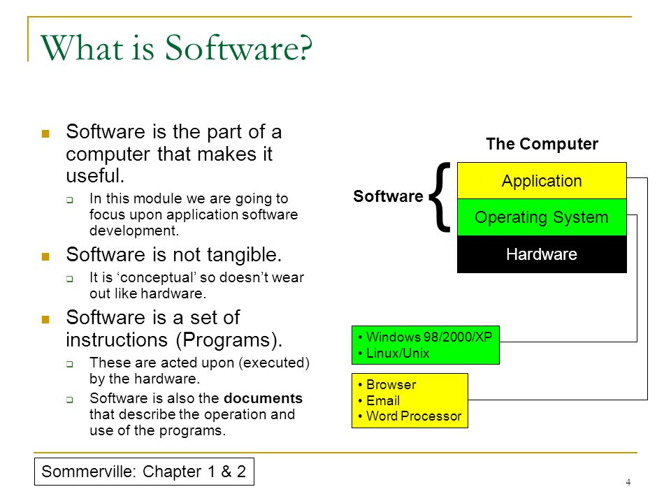 4 What is Software. Software is the part of a computer that makes it useful.