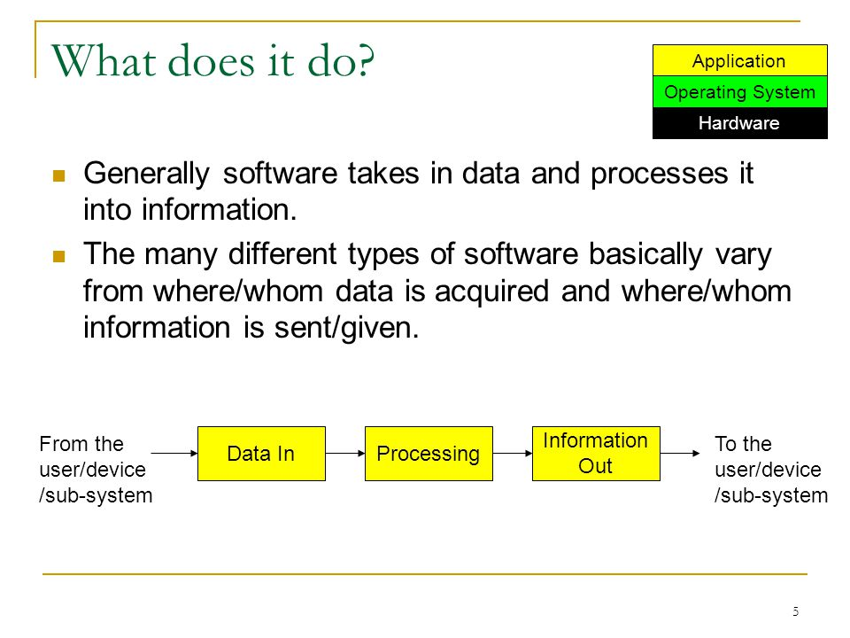 5 What does it do. Generally software takes in data and processes it into information.