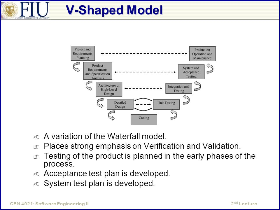 2 nd LectureCEN 4021: Software Engineering II V-Shaped Model  A variation of the Waterfall model.
