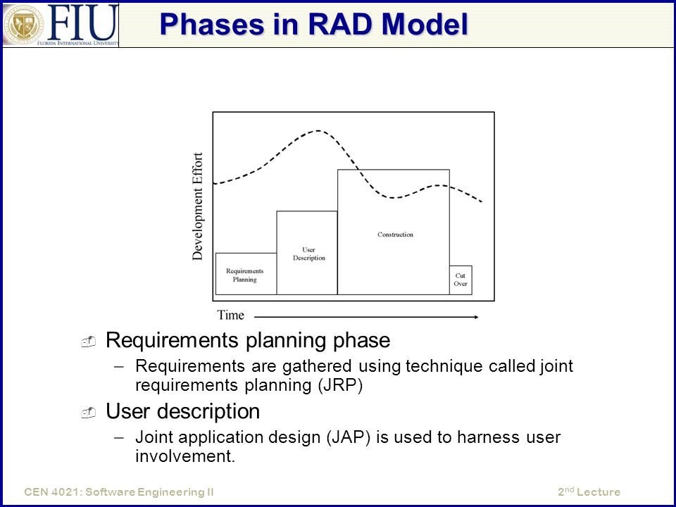 2 nd LectureCEN 4021: Software Engineering II Phases in RAD Model  Requirements planning phase –Requirements are gathered using technique called joint requirements planning (JRP)  User description –Joint application design (JAP) is used to harness user involvement.