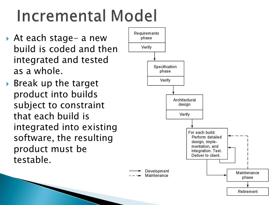  At each stage- a new build is coded and then integrated and tested as a whole.  Break up the target product into builds subject to constraint that