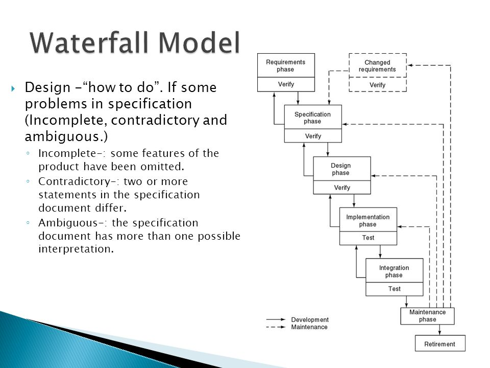 Microsoft's life-cycle model  Requirements analysis—interview potential customers and extract a list of features with priorities set up by the customers  Draw up specifications  Divide project into 3 or 4 builds  First build consists of the most critical features, the second build consists of the next most critical features and so on.