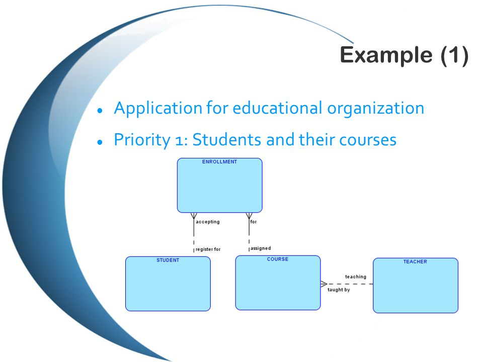 Example (1) Application for educational organization Priority 1: Students and their courses