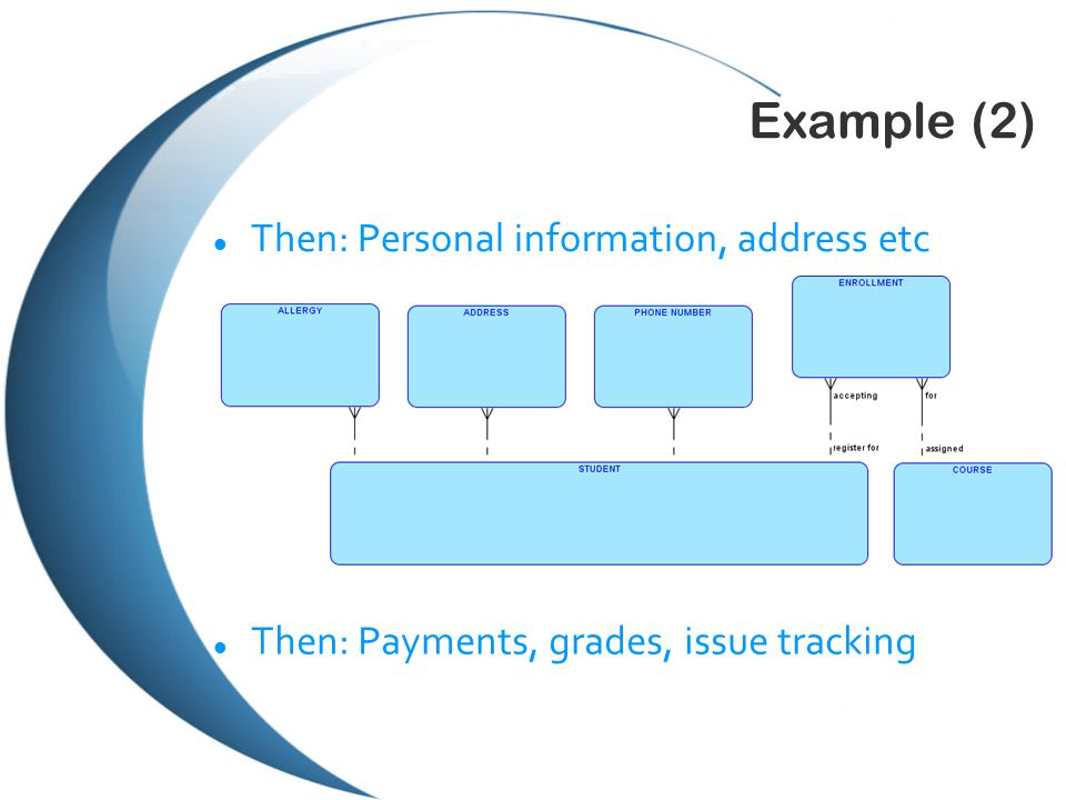 Example (2) Then: Personal information, address etc Then: Payments, grades, issue tracking