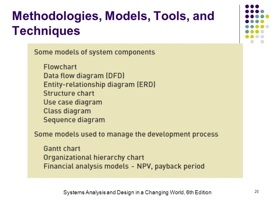 Systems Analysis and Design in a Changing World, 6th Edition 20 Methodologies, Models, Tools, and Techniques