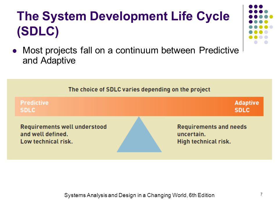 Systems Analysis and Design in a Changing World, 6th Edition 7 The System Development Life Cycle (SDLC) Most projects fall on a continuum between Predictive and Adaptive