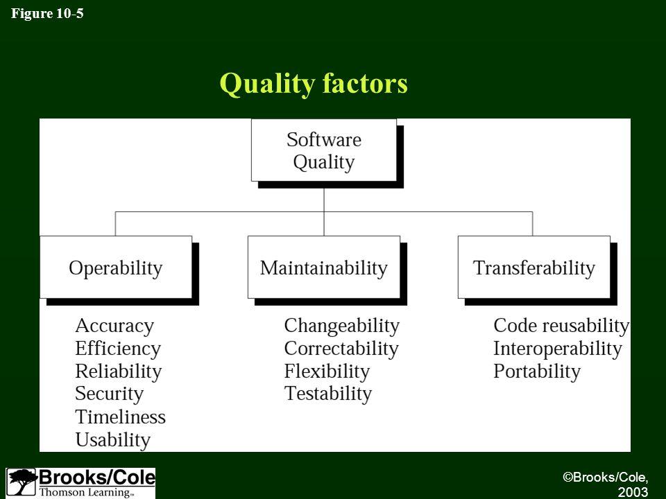 ©Brooks/Cole, 2003 Figure 10-5 Quality factors