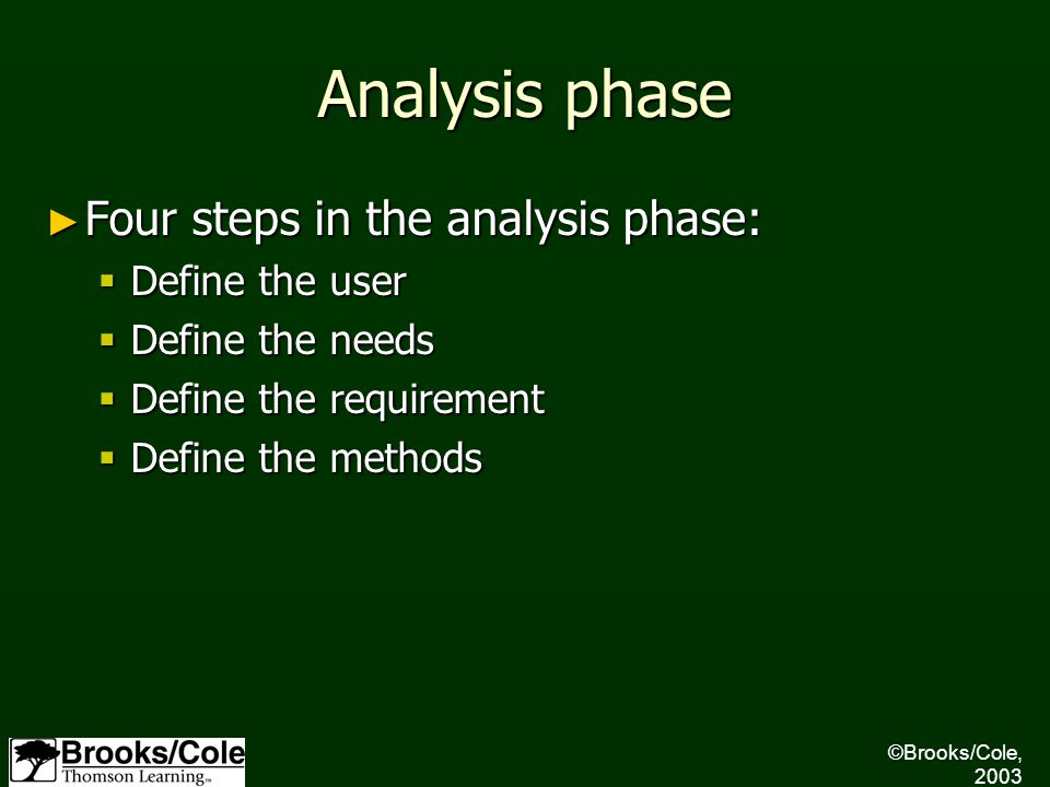 ©Brooks/Cole, 2003 Analysis phase ► Four steps in the analysis phase:  Define the user  Define the needs  Define the requirement  Define the metho