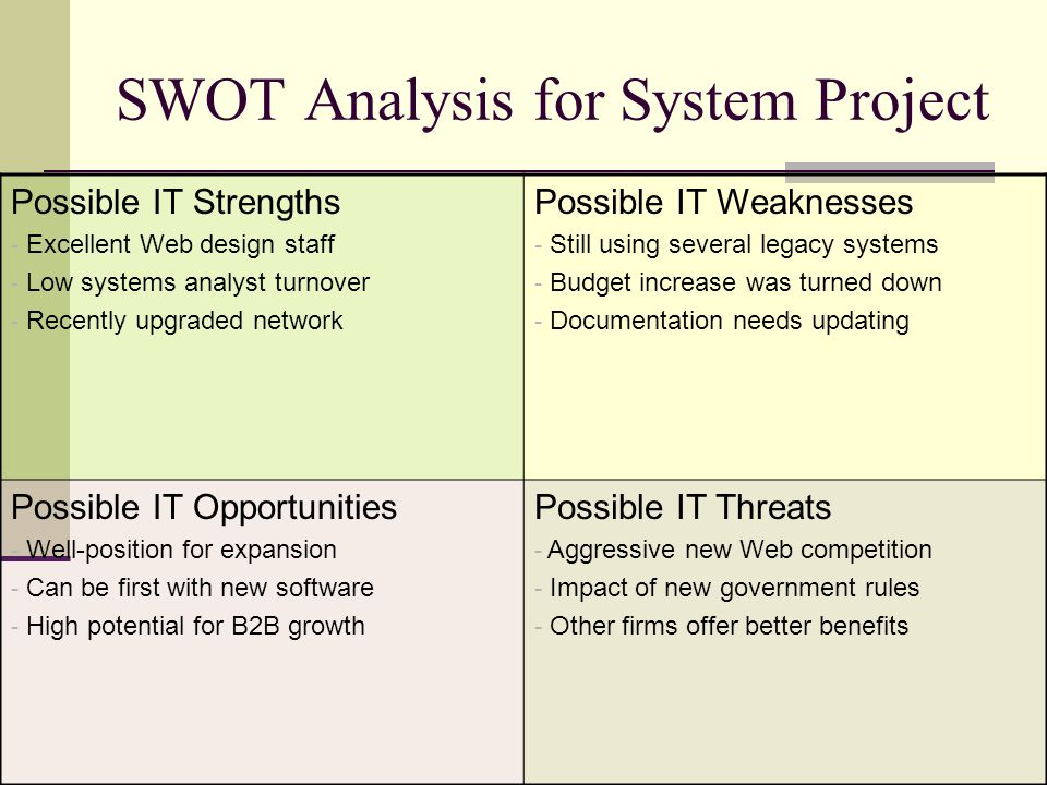 SWOT Analysis for System Project Possible IT Strengths - Excellent Web design staff - Low systems analyst turnover - Recently upgraded network Possibl