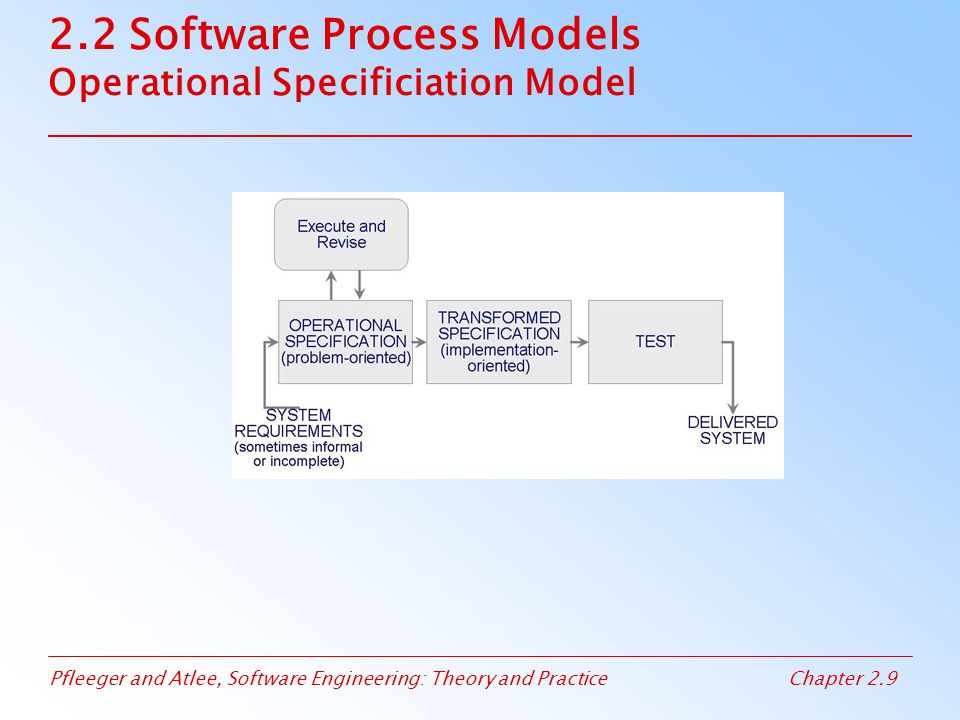 Pfleeger and Atlee, Software Engineering: Theory and PracticeChapter 2.10 2.2 Software Process Models Transformational Model (continued)