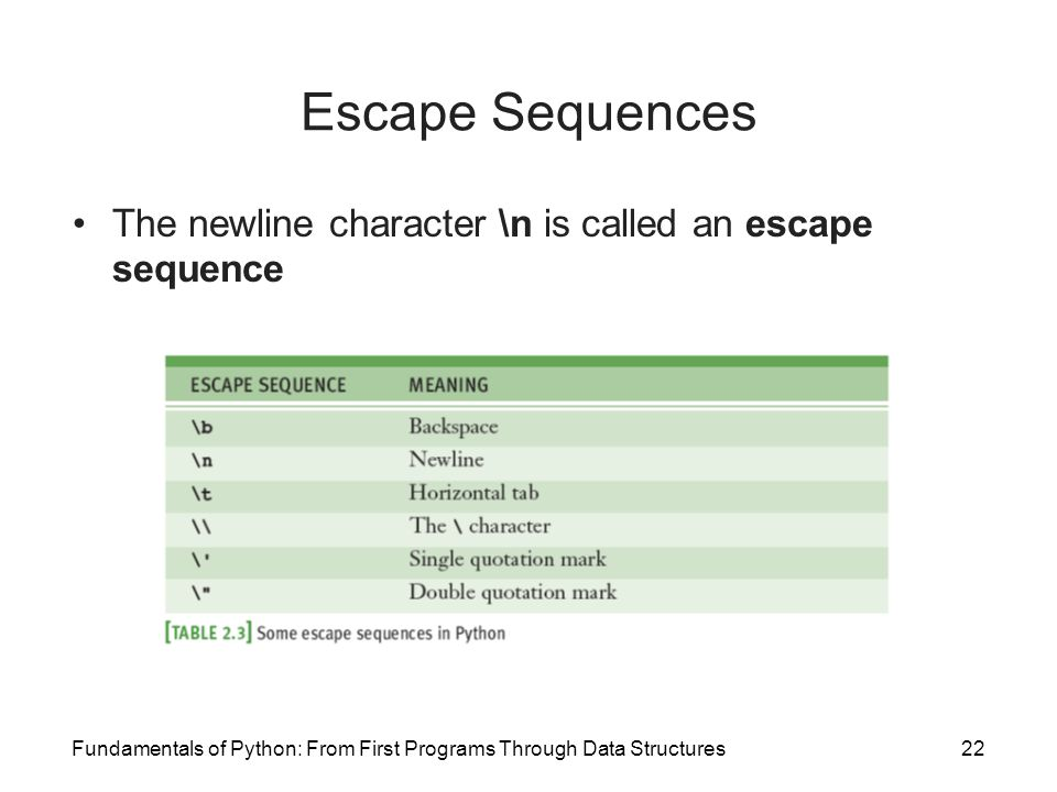 Fundamentals of Python: From First Programs Through Data Structures22 Escape Sequences The newline character \n is called an escape sequence
